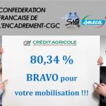 Merci – Elections CSE CA-GIP 2019